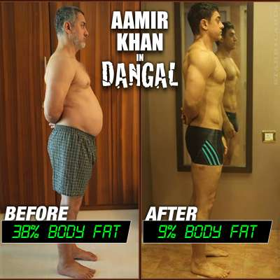 Aamir Khan's body transformation for 'Dangal' film