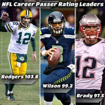 NFL Career Passer Rating Leaders: Aaron Rodgers, Russell Wilson, Tom Brady