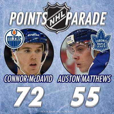 NHL Points Parade: Young guns Conner McDavid and Auston Matthews setting new goals